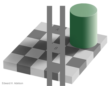 Visual proof of the checkerboard illusion